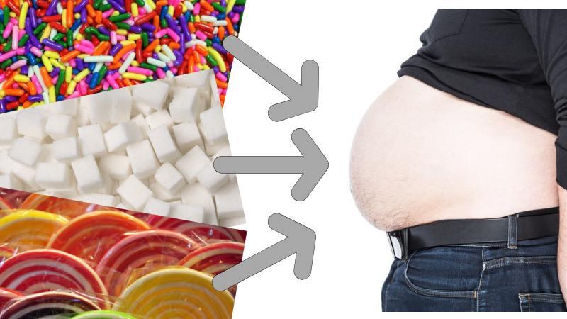 糖質から脂肪へ
