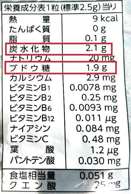 栄養成分表示 糖質の割合